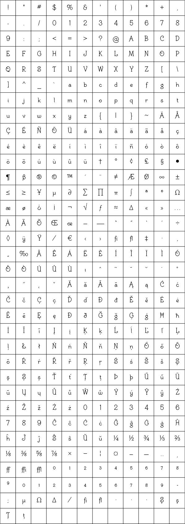 BiracGlyphset