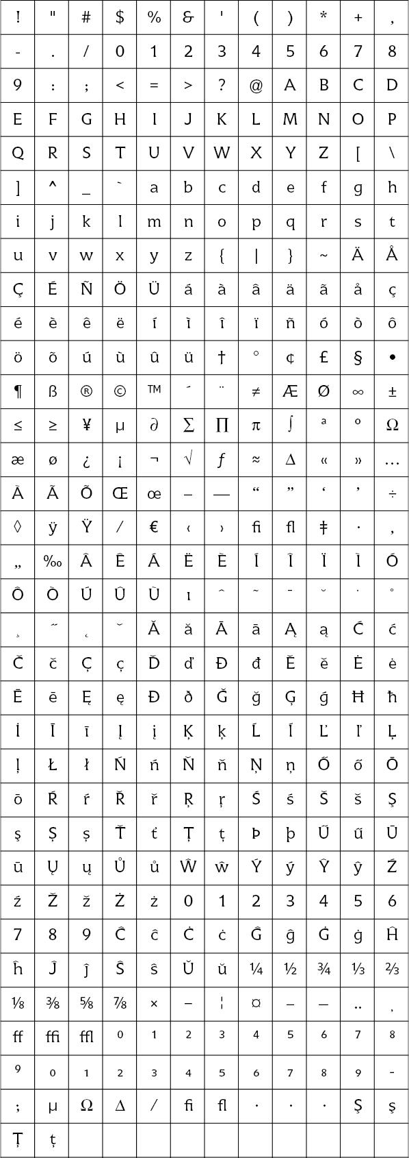 ConvexGlyphset