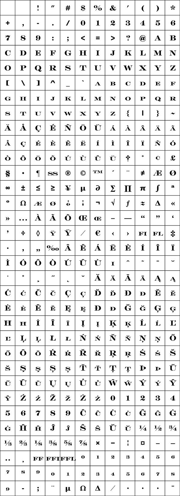 engraversglyphset