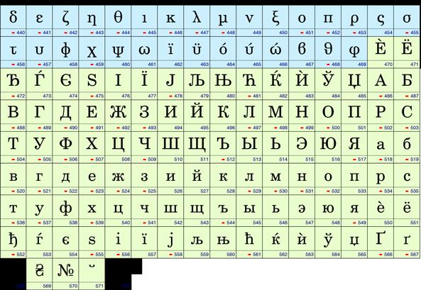 ExtendGlyphs